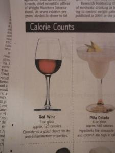 Red wine...anti-inflammatory properties?