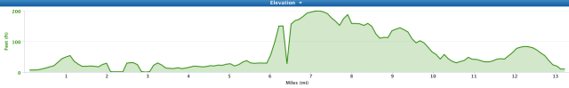 BIG uphill